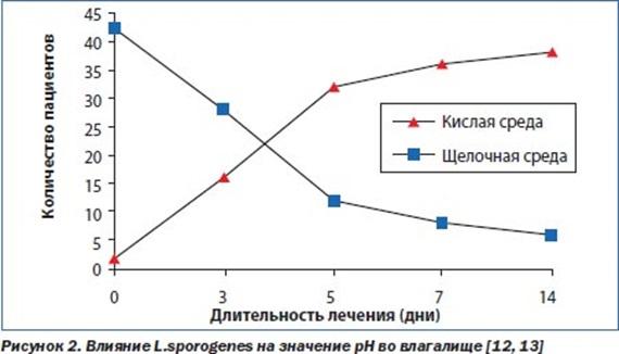 lactocare-3