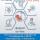 Компанія «Клімед Україна» прийняла участь в науково-практичній конференції з міжнародною участю, яка проходила 1 – 2 жовтня 2020 року в м. Києві за темою: «Акушерство, гінекологія, репродуктологія: від науки до клінічної практики».